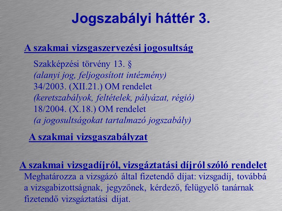 A SZAKMAI VIZSGA ÉRTÉKELÉSE 4.