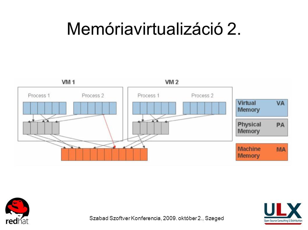 Szabad Szoftver Konferencia, 2009. október 2., Szeged Memóriavirtualizáció 2.