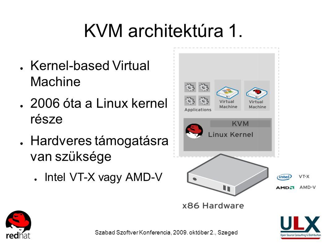 Szabad Szoftver Konferencia, 2009. október 2., Szeged KVM architektúra 1. ● Kernel-based Virtual Machine ● 2006 óta a Linux kernel része ● Hardveres t