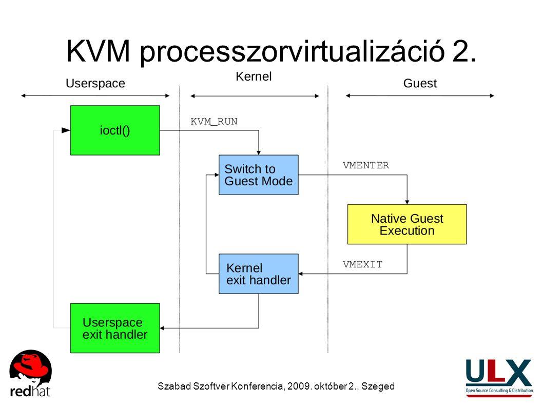 Szabad Szoftver Konferencia, 2009. október 2., Szeged KVM processzorvirtualizáció 2.
