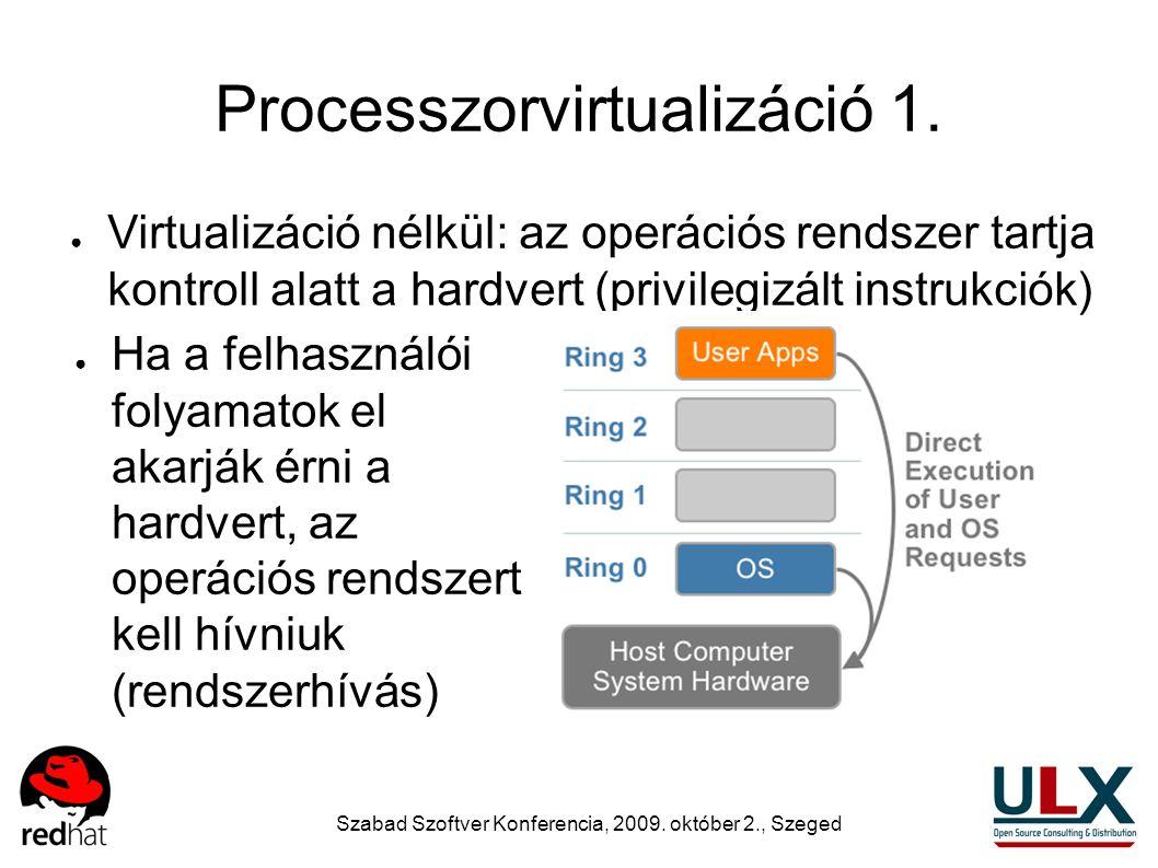 Szabad Szoftver Konferencia, 2009. október 2., Szeged Processzorvirtualizáció 1. ● Virtualizáció nélkül: az operációs rendszer tartja kontroll alatt a