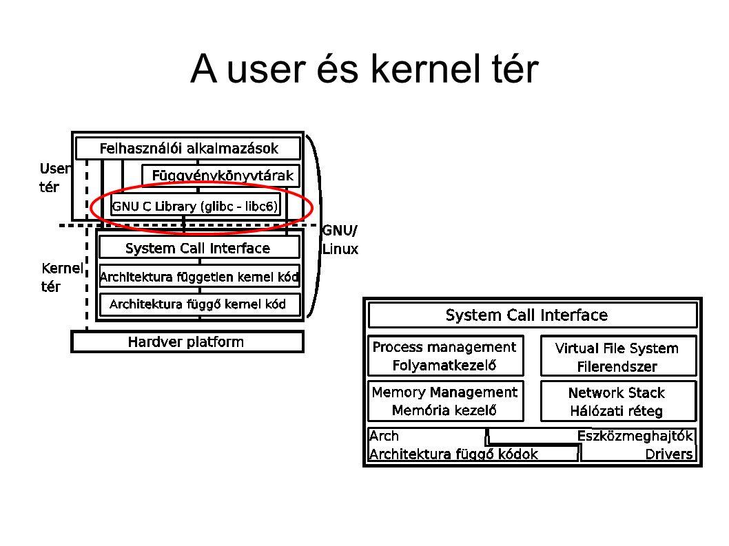 A user és kernel tér