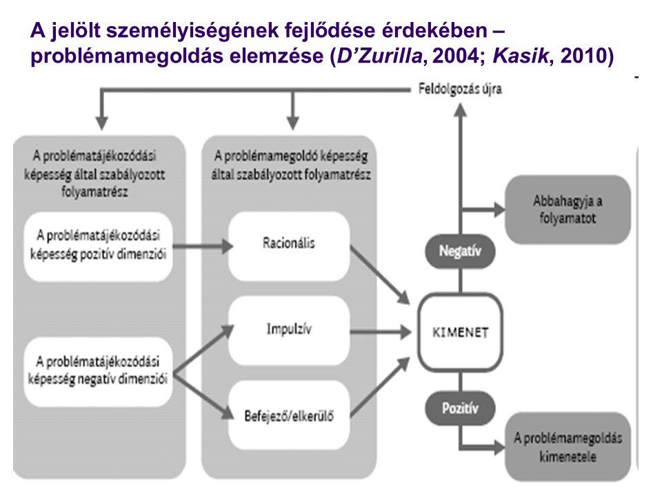 A jelölt személyiségének fejlődése érdekében – problémamegoldás elemzése (D'Zurilla, 2004; Kasik, 2010)
