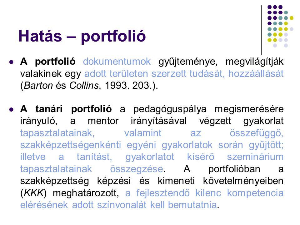 Hatás – portfolió A portfolió dokumentumok gyűjteménye, megvilágítják valakinek egy adott területen szerzett tudását, hozzáállását (Barton és Collins, 1993.