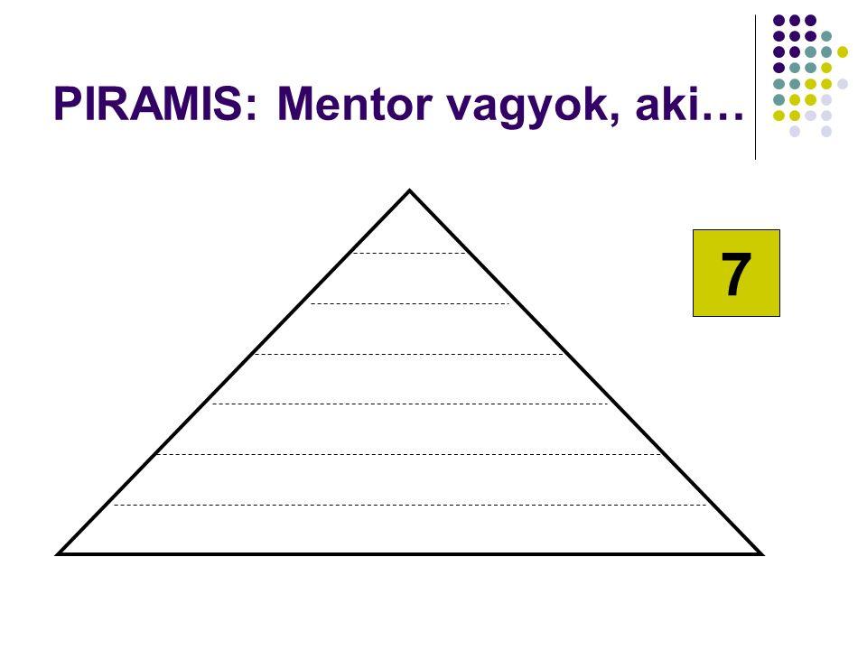 A mentor… …minta, a szakértő konzultáns és a tanácsadó szerepét tölti be (Lesznyák, é.