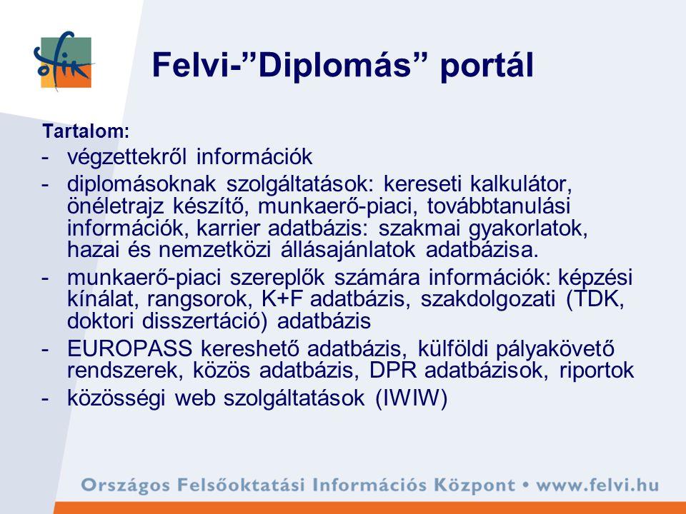 Felvi- Diplomás portál Tartalom: -végzettekről információk -diplomásoknak szolgáltatások: kereseti kalkulátor, önéletrajz készítő, munkaerő-piaci, továbbtanulási információk, karrier adatbázis: szakmai gyakorlatok, hazai és nemzetközi állásajánlatok adatbázisa.