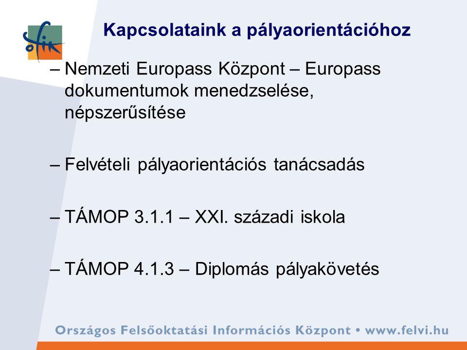 Kapcsolataink a pályaorientációhoz –Nemzeti Europass Központ – Europass dokumentumok menedzselése, népszerűsítése –Felvételi pályaorientációs tanácsadás –TÁMOP 3.1.1 – XXI.