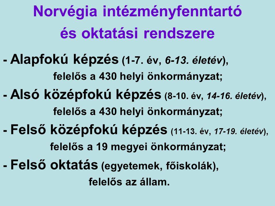 Norvégia intézményfenntartó és oktatási rendszere - Alapfokú képzés (1-7.