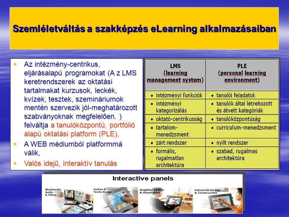 Szemléletváltás a szakképzés eLearning alkalmazásaiban  Az intézmény-centrikus, eljárásalapú programokat (A z LMS keretrendszerek az oktatási tartalmakat kurzusok, leckék, kvízek, tesztek, szemináriumok mentén szervezik jól-meghatározott szabványoknak megfelelően.