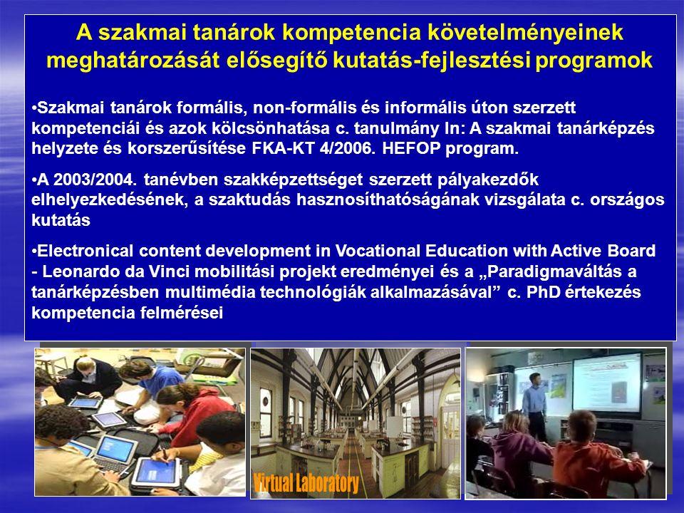 A szakmai tanárok kompetencia követelményeinek meghatározását elősegítő kutatás-fejlesztési programok Szakmai tanárok formális, non-formális és informális úton szerzett kompetenciái és azok kölcsönhatása c.