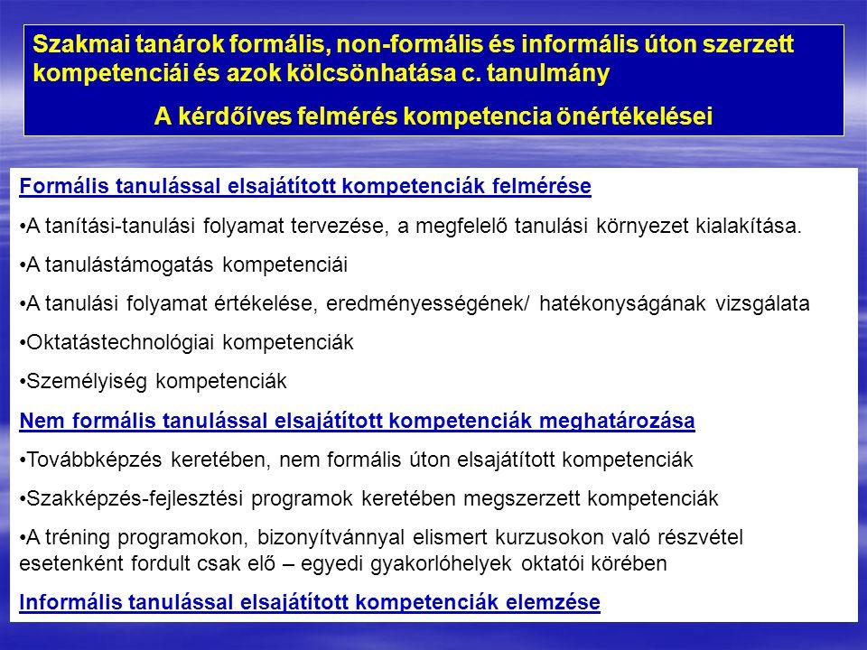 Szakmai tanárok formális, non-formális és informális úton szerzett kompetenciái és azok kölcsönhatása c.
