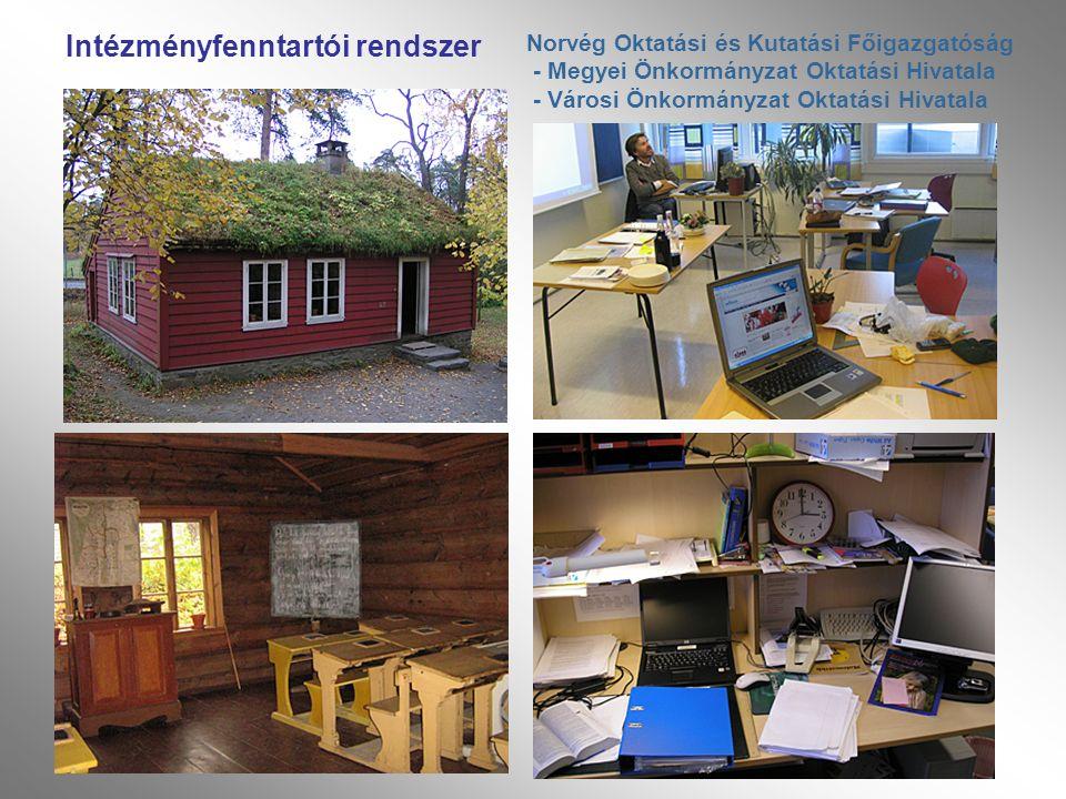 Norvég Oktatási és Kutatási Főigazgatóság - Megyei Önkormányzat Oktatási Hivatala - Városi Önkormányzat Oktatási Hivatala Intézményfenntartói rendszer