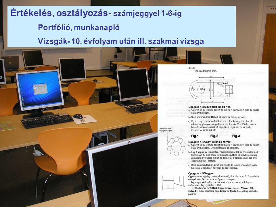 Értékelés, osztályozás- számjeggyel 1-6-ig Portfólió, munkanapló Vizsgák- 10. évfolyam után ill. szakmai vizsga