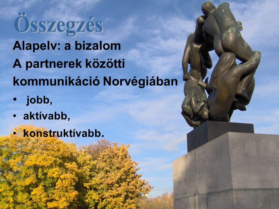 Alapelv: a bizalom A partnerek közötti kommunikáció Norvégiában jobb, aktívabb, konstruktívabb.