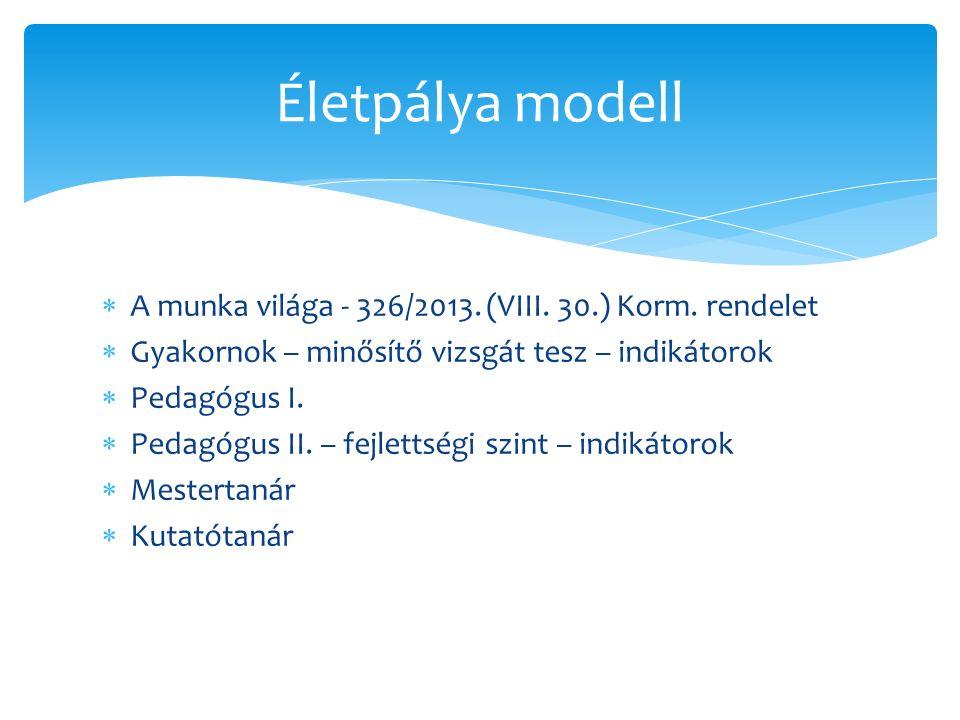  A munka világa - 326/2013. (VIII. 30.) Korm.