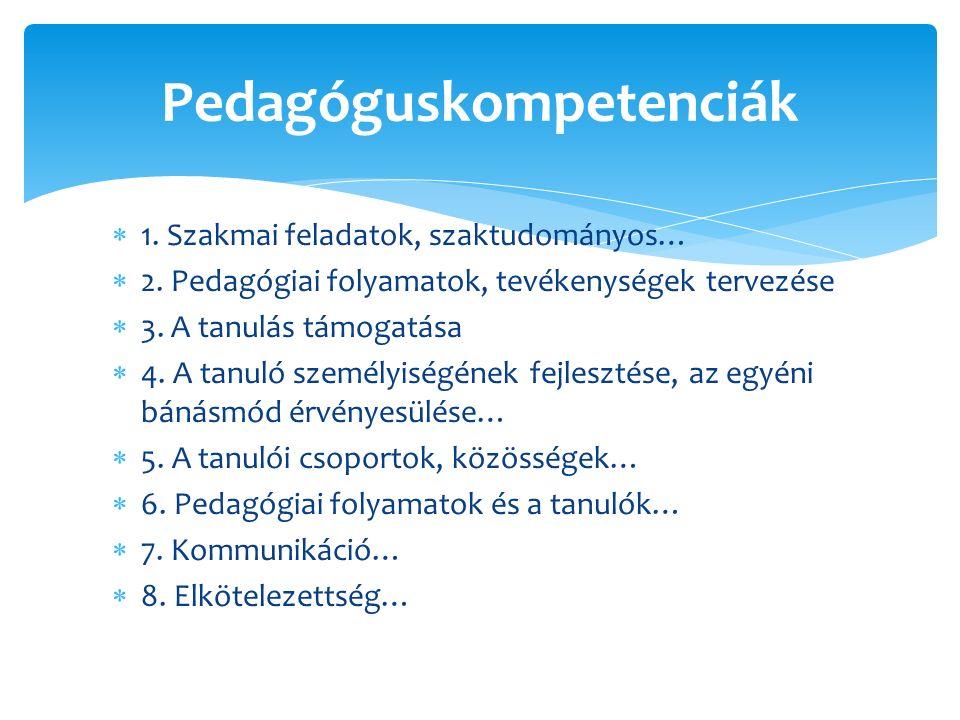  1. Szakmai feladatok, szaktudományos…  2. Pedagógiai folyamatok, tevékenységek tervezése  3.