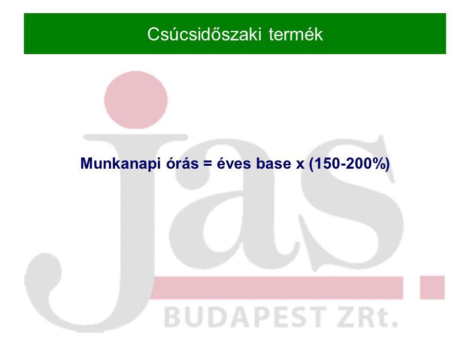 Csúcsidőszaki termék Munkanapi órás = éves base x (150-200%)