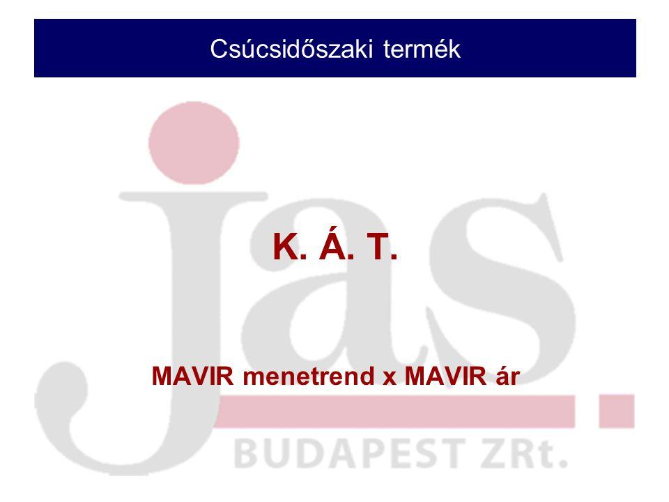 Csúcsidőszaki termék K. Á. T. MAVIR menetrend x MAVIR ár