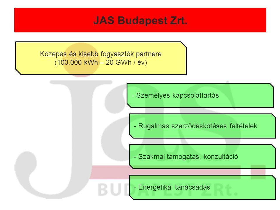 JAS Budapest Zrt.