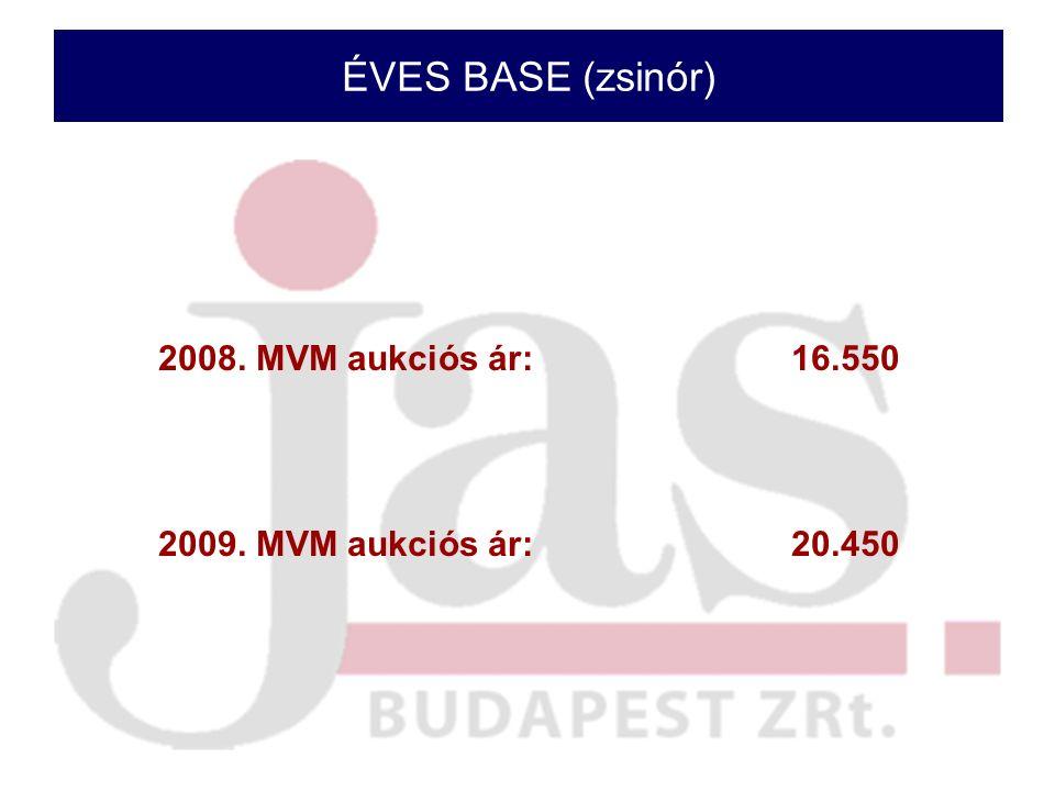 ÉVES BASE (zsinór) 2008. MVM aukciós ár:16.550 2009. MVM aukciós ár:20.450
