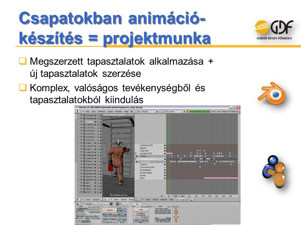 Csapatokban animáció- készítés = projektmunka  Megszerzett tapasztalatok alkalmazása + új tapasztalatok szerzése  Komplex, valóságos tevékenységből