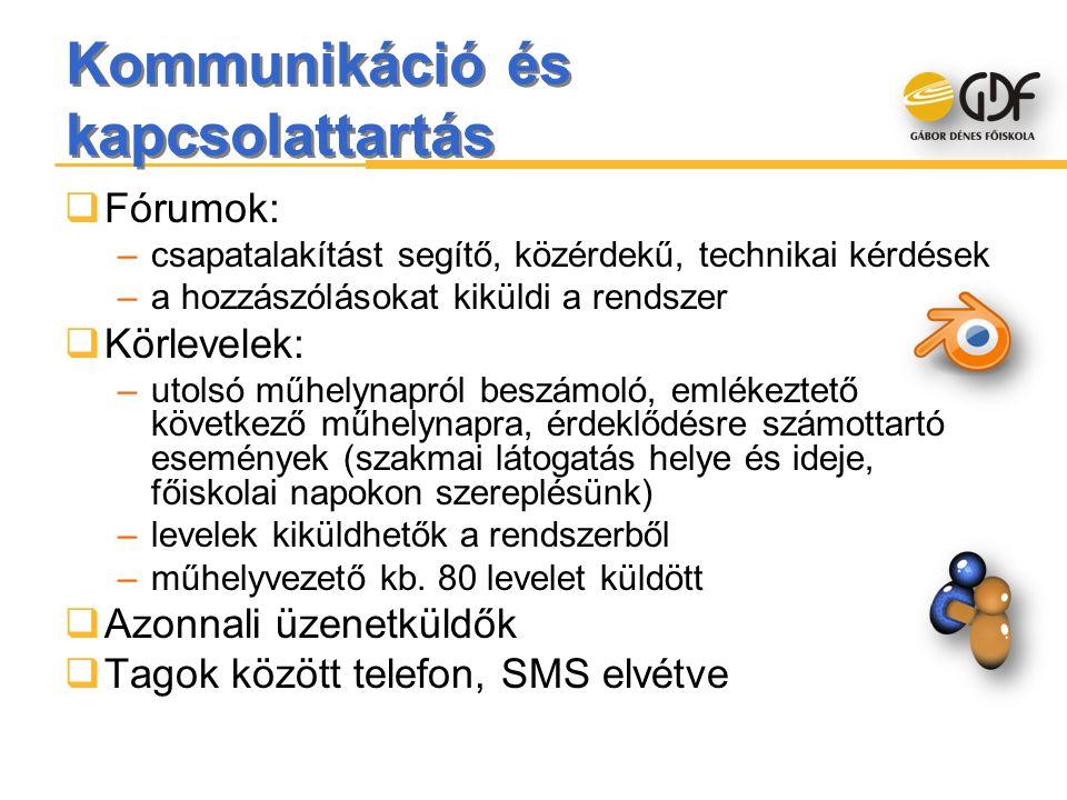 Kommunikáció és kapcsolattartás  Fórumok: –csapatalakítást segítő, közérdekű, technikai kérdések –a hozzászólásokat kiküldi a rendszer  Körlevelek: