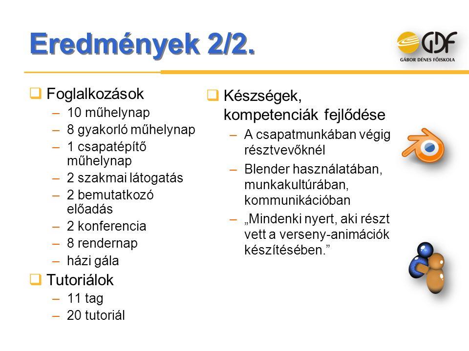 Eredmények 2/2.  Foglalkozások –10 műhelynap –8 gyakorló műhelynap –1 csapatépítő műhelynap –2 szakmai látogatás –2 bemutatkozó előadás –2 konferenci