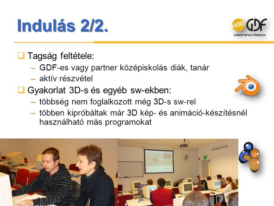 Indulás 2/2.  Tagság feltétele: –GDF-es vagy partner középiskolás diák, tanár –aktív részvétel  Gyakorlat 3D-s és egyéb sw-ekben: –többség nem fogla