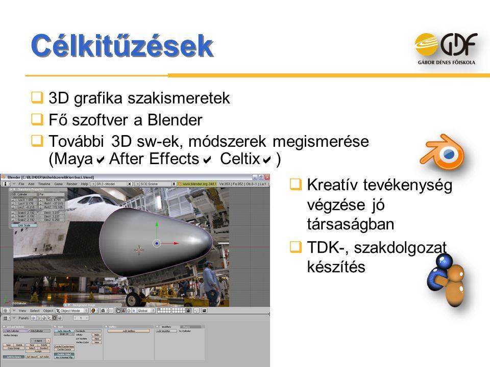 Célkitűzések  3D grafika szakismeretek  Fő szoftver a Blender  További 3D sw-ek, módszerek megismerése (Maya  After Effects  Celtix  )  Kreatív