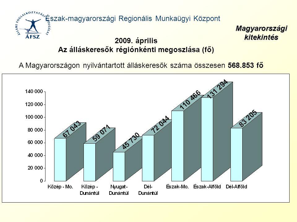 Észak-magyarországi Regionális Munkaügyi Központ 2009. április Az álláskeresők régiónkénti megoszlása (fő) A Magyarországon nyilvántartott álláskereső