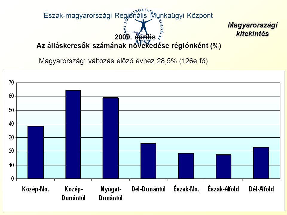 Észak-magyarországi Regionális Munkaügyi Központ Magyarország: változás előző évhez 28,5% (126e fő) Magyarországi kitekintés 2009. április Az állásker