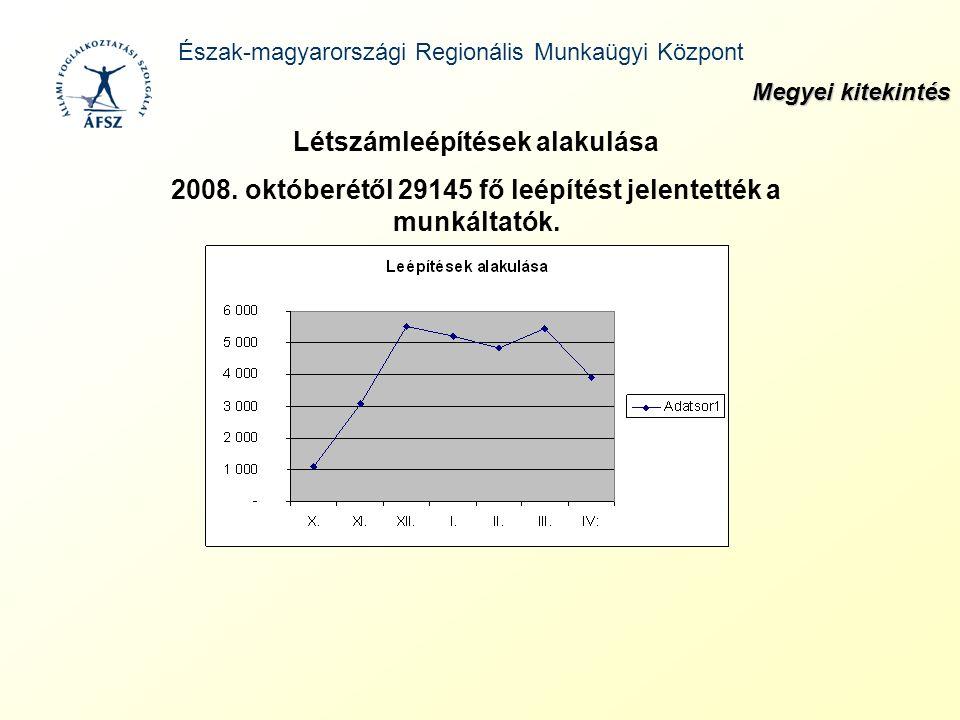 Észak-magyarországi Regionális Munkaügyi Központ Létszámleépítések alakulása 2008. októberétől 29145 fő leépítést jelentették a munkáltatók. Megyei ki
