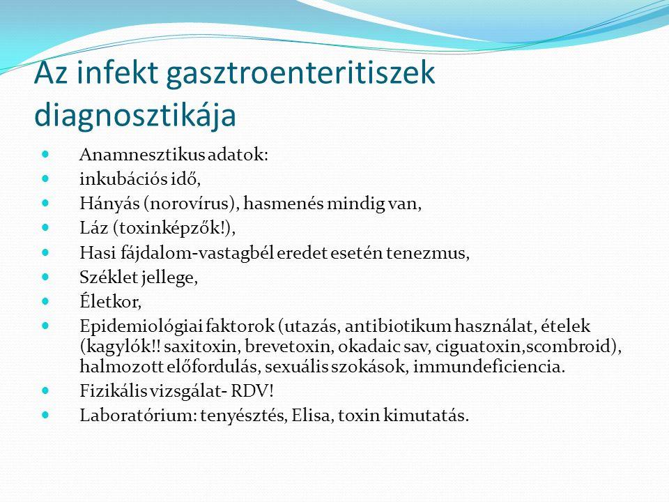 Az infekt gasztroenteritiszek diagnosztikája Anamnesztikus adatok: inkubációs idő, Hányás (norovírus), hasmenés mindig van, Láz (toxinképzők!), Hasi f
