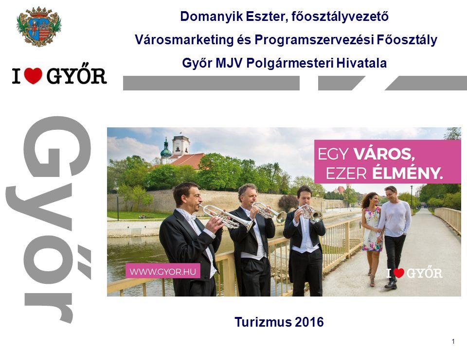 Győr Domanyik Eszter, főosztályvezető Városmarketing és Programszervezési Főosztály Győr MJV Polgármesteri Hivatala 1 Turizmus 2016