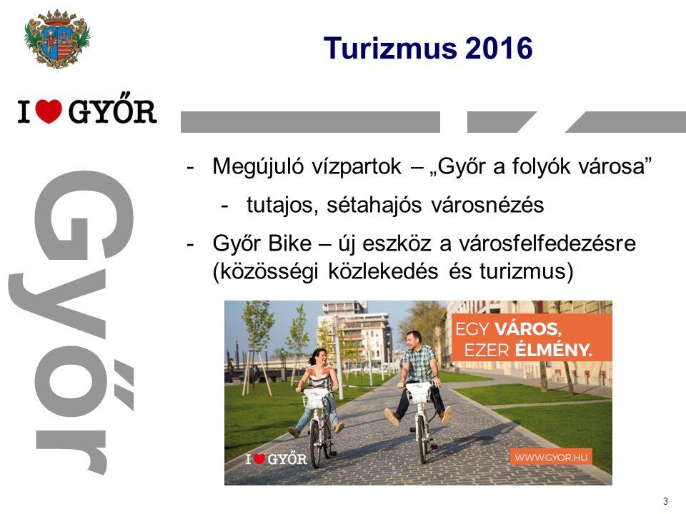 """Győr Turizmus 2016 3 -Megújuló vízpartok – """"Győr a folyók városa -tutajos, sétahajós városnézés -Győr Bike – új eszköz a városfelfedezésre (közösségi közlekedés és turizmus)"""