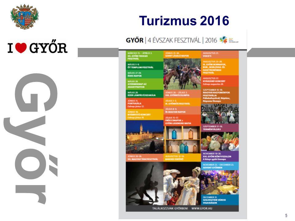 Győr Turizmus 2016 5