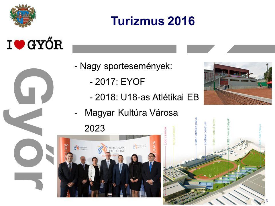 Győr Turizmus 2016 6 - Nagy sportesemények: - 2017: EYOF - 2018: U18-as Atlétikai EB -Magyar Kultúra Városa 2023