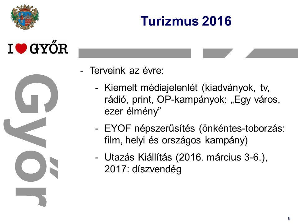 """Győr Turizmus 2016 8 -Terveink az évre: -Kiemelt médiajelenlét (kiadványok, tv, rádió, print, OP-kampányok: """"Egy város, ezer élmény -EYOF népszerűsítés (önkéntes-toborzás: film, helyi és országos kampány) -Utazás Kiállítás (2016."""