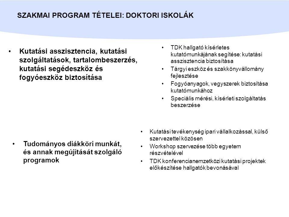 Kutatási asszisztencia, kutatási szolgáltatások, tartalombeszerzés, kutatási segédeszköz és fogyóeszköz biztosítása SZAKMAI PROGRAM TÉTELEI: DOKTORI I