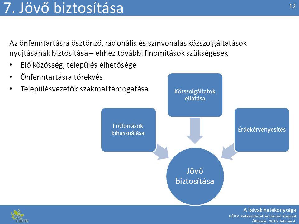 A falvak hatékonysága HÉTFA Kutatóintézet és Elemző Központ Öttömös, 2015.