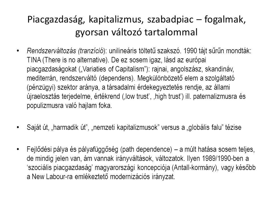 """Szuverén Magyarország (""""trianoni ) – ellenséges közegben, szűk politikai mozgástérrel"""