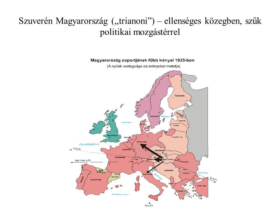 Korlátosan szuverén Magyar Népköztársaság – keleti kötődéssel