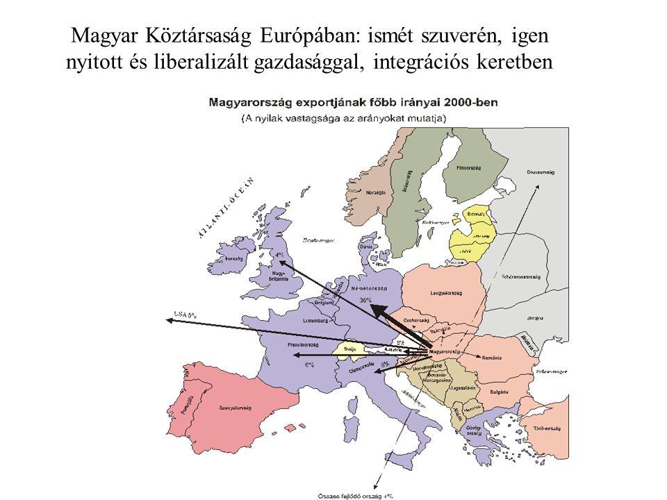 Magyar Köztársaság Európában: ismét szuverén, igen nyitott és liberalizált gazdasággal, integrációs keretben