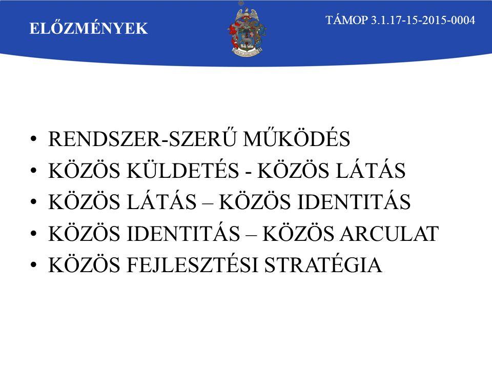 ELŐZMÉNYEK RENDSZER-SZERŰ MŰKÖDÉS KÖZÖS KÜLDETÉS - KÖZÖS LÁTÁS KÖZÖS LÁTÁS – KÖZÖS IDENTITÁS KÖZÖS IDENTITÁS – KÖZÖS ARCULAT KÖZÖS FEJLESZTÉSI STRATÉGIA TÁMOP 3.1.17-15-2015-0004
