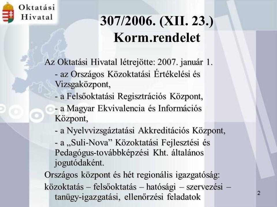 2 307/2006. (XII. 23.) Korm.rendelet Az Oktatási Hivatal létrejötte: 2007.