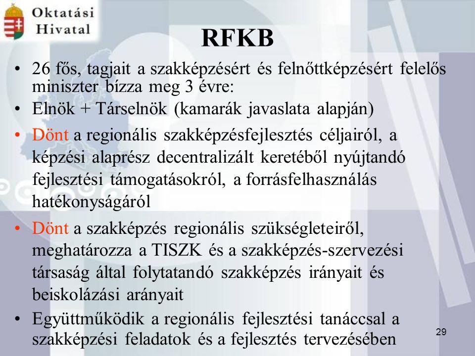 29 RFKB 26 fős, tagjait a szakképzésért és felnőttképzésért felelős miniszter bízza meg 3 évre: Elnök + Társelnök (kamarák javaslata alapján) Dönt a regionális szakképzésfejlesztés céljairól, a képzési alaprész decentralizált keretéből nyújtandó fejlesztési támogatásokról, a forrásfelhasználás hatékonyságáról Dönt a szakképzés regionális szükségleteiről, meghatározza a TISZK és a szakképzés-szervezési társaság által folytatandó szakképzés irányait és beiskolázási arányait Együttműködik a regionális fejlesztési tanáccsal a szakképzési feladatok és a fejlesztés tervezésében