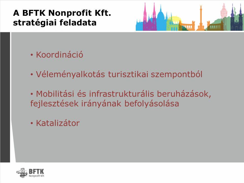 A BFTK Nonprofit Kft. stratégiai feladata Koordináció Véleményalkotás turisztikai szempontból Mobilitási és infrastrukturális beruházások, fejlesztése