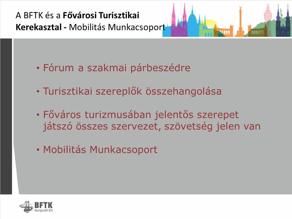 A BFTK és a Fővárosi Turisztikai Kerekasztal - Mobilitás Munkacsoport Fórum a szakmai párbeszédre Turisztikai szereplők összehangolása Főváros turizmu