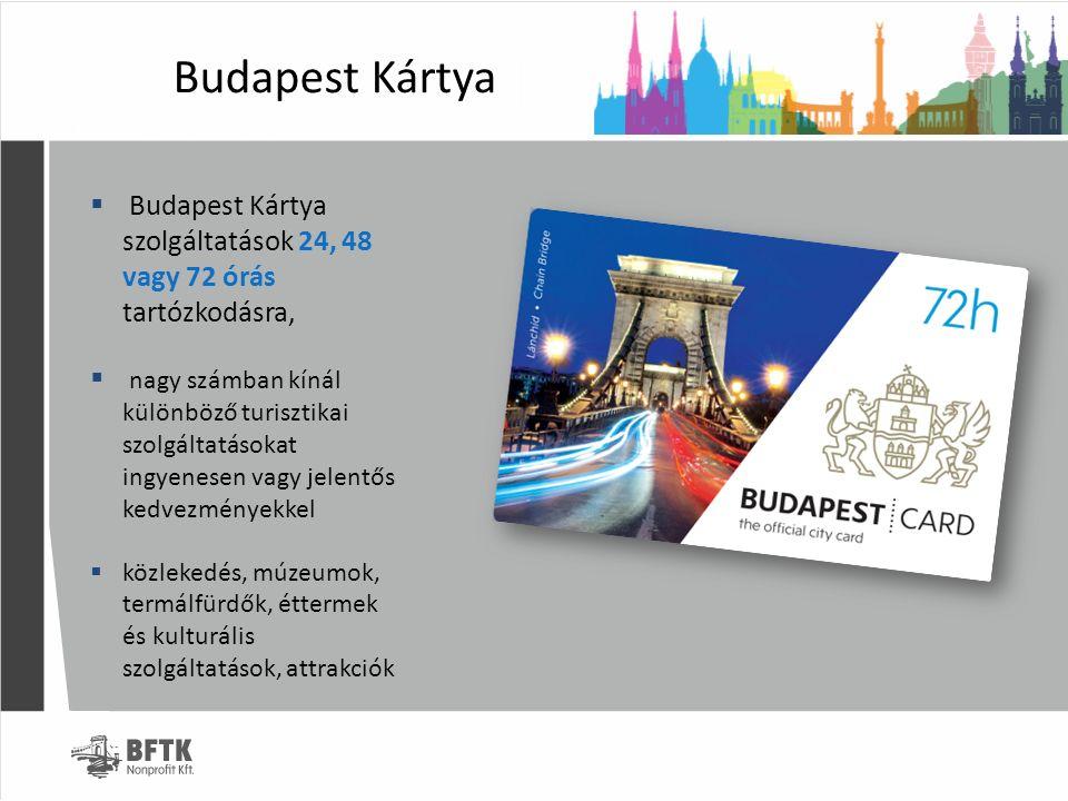 Budapest Kártya  Budapest Kártya szolgáltatások 24, 48 vagy 72 órás tartózkodásra,  nagy számban kínál különböző turisztikai szolgáltatásokat ingyen