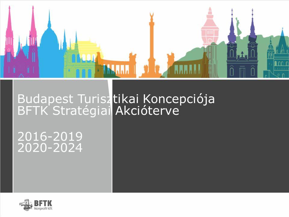 Budapest Turisztikai Koncepciója BFTK Stratégiai Akcióterve 2016-2019 2020-2024